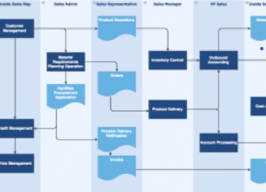 Ilustração desenho de processos de negócio