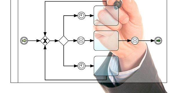 Ilustração referente a processos & automação